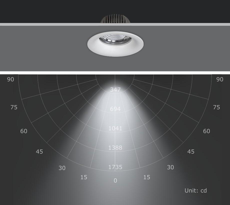 angel-lightdata